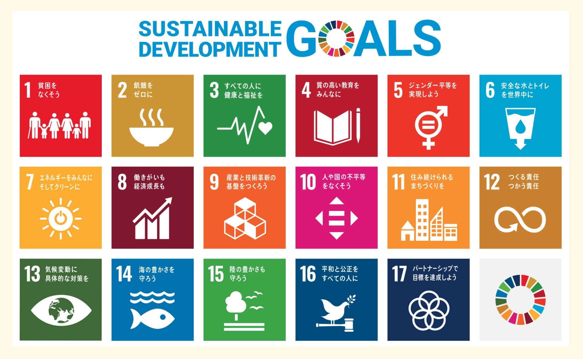 SDGsのアイコン群