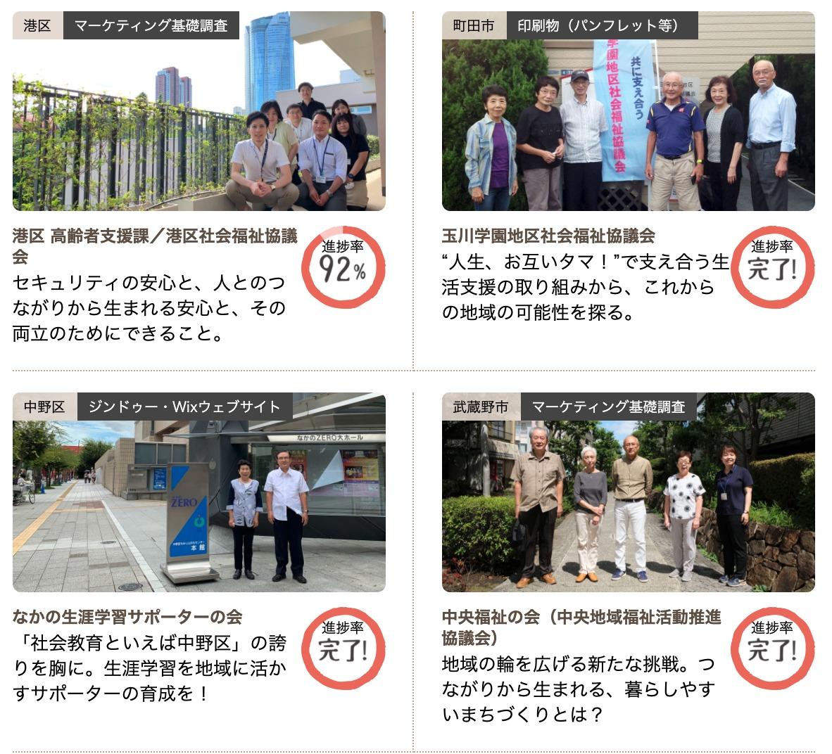 東京ホームタウンプロジェクトのプロジェクト例