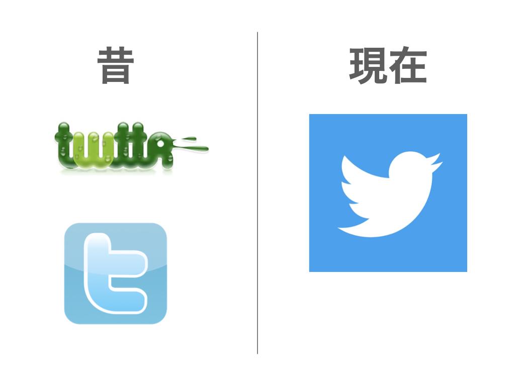 twitterロゴの歴史